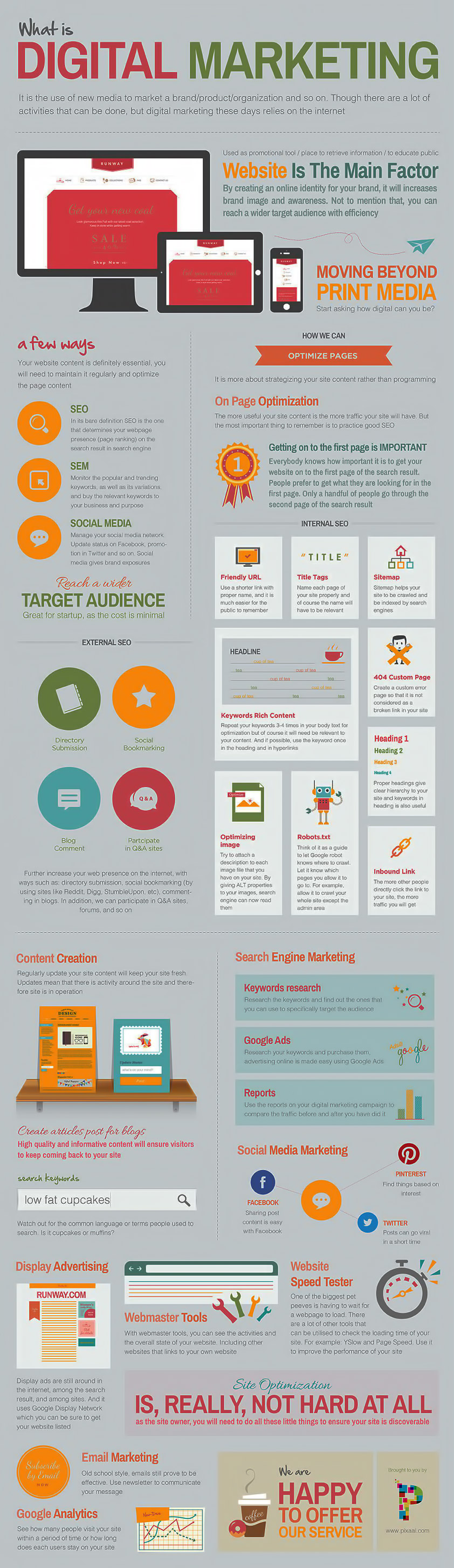 Digital Marketing infographic.